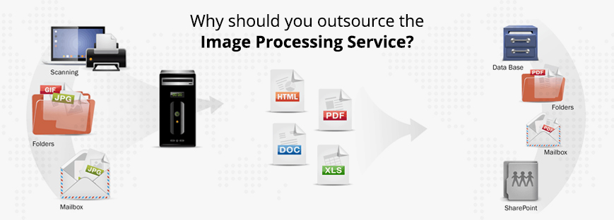 Why should you outsource the Image Processing Service?