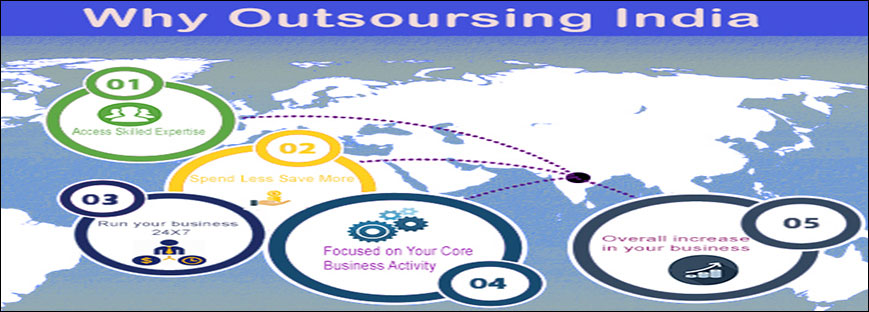 Why Outsourcing India?